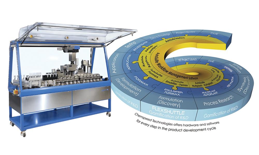 ロート製薬株式会社様にてCHEMSPEED処方開発自動化システム導入
