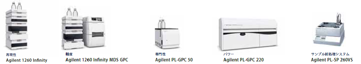 Agilent products.png